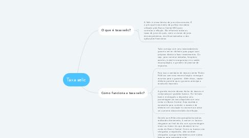 Mind Map: Taxa selic