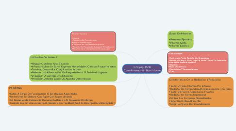 Mind Map: GTC pag. 45/46 Como Presentar Un Buen Informé