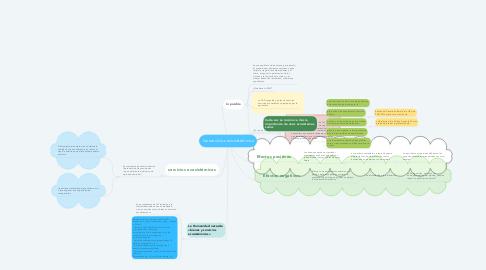 Mind Map: los servicios ecosistémicos