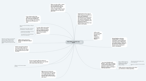 Mind Map: Why Coffee is Good for Your Health