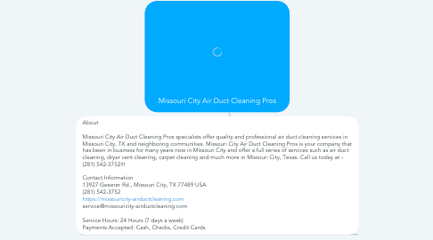 Mind Map: Missouri City Air Duct Cleaning Pros