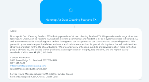 Mind Map: Nonstop Air Duct Cleaning Pearland TX