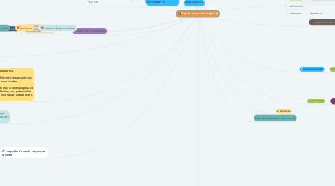 Mind Map: SERVIÇOS DIGITAIS KIT MÍDIA MENTORIA  K & R