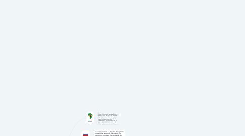 Mind Map: Potencias Mundiales y Emergentes