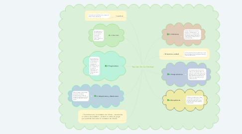 Mind Map: Teorías De La Verdad