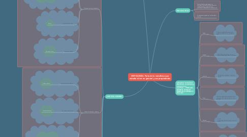 Mind Map: ONTOLOGÌA: Parte de la metafísica que estudia el ser en general y sus propiedades
