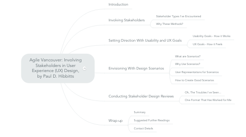 Mind Map: Agile Vancouver: Involving Stakeholders in User Experience (UX) Design, by Paul D. Hibbitts