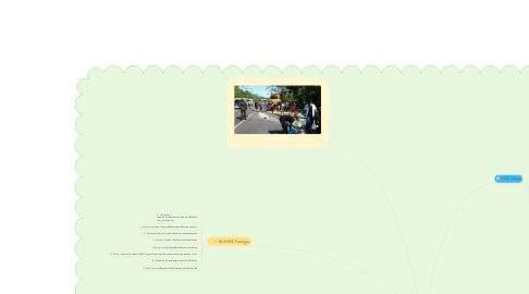 Mind Map: Disaster Nursing