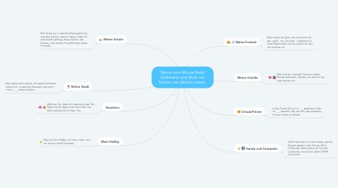 """Mind Map: """"Meine eine-Minute-Rede"""" Vorbereite eine Rede mit Sachen von deinem Leben."""