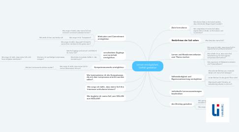 Mind Map: Lernen ermöglichen, Vielfalt gestalten
