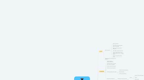 Mind Map: Estructuración del Aprendizaje Orientado a Proyectos.