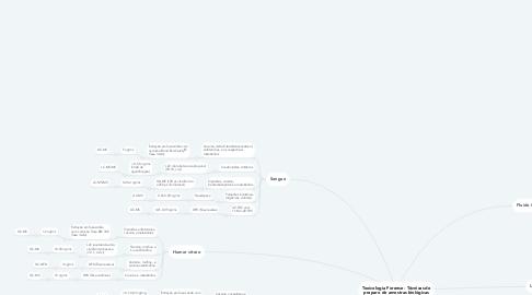 Mind Map: Toxicologia Forense - Técnicas de preparo de amostras biológicas