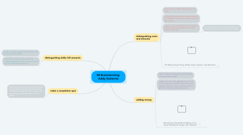 Mind Map: IM Brainstorming: Addy Gutierrez