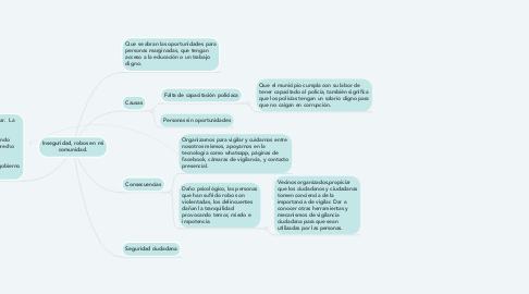 Mind Map: Inseguridad, robos en mi comunidad.