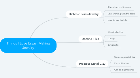 Mind Map: Things I Love Essay: Making Jewelry