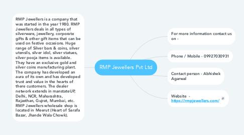 Mind Map: RMP Jewellers Pvt Ltd