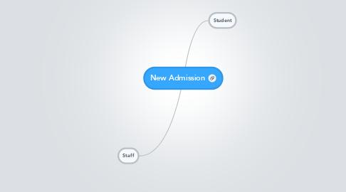 Mind Map: New Admission