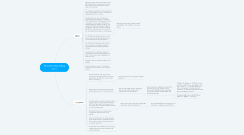 Mind Map: Should we stop eating meat?