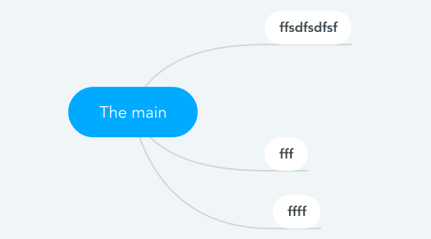 Mind Map: The main