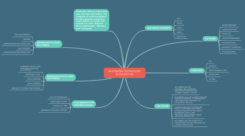 Mind Map: MULTIMEDIA TECHNOLOGY IN EDUCATION