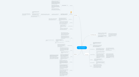 Mind Map: What is happening with Brexit?  (17/09/19)
