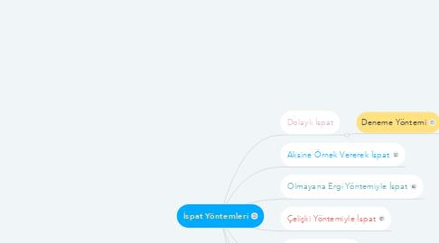 Mind Map: İspat Yöntemleri