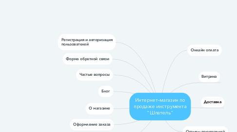 "Mind Map: Интернет-магазин по продаже инструмента ""Шпатель"""