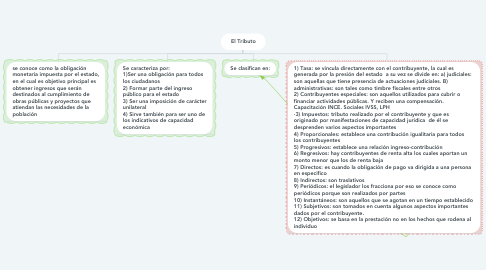 Mind Map: El Tributo