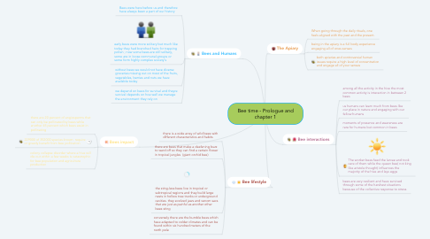 Mind Map: Bee time - Prologue and chapter 1