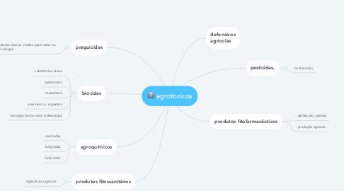 Mind Map: agrotoxicos