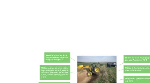 Mind Map: Cómo Prevenir Accidentes en un Taller de Maquinaria Agrícola