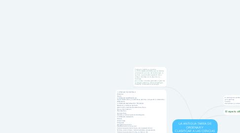 Mind Map: LA ANTIGUA TAREA DE ORDENAR Y  CLASIFICAR A LAS CIENCIAS
