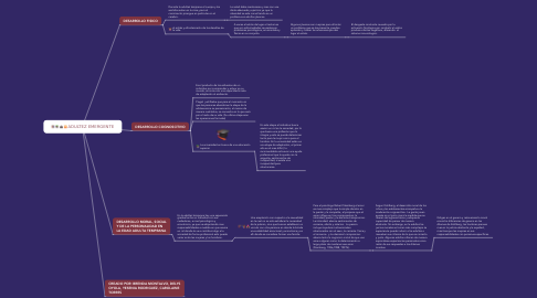 Mind Map: ADULTEZ EMERGENTE