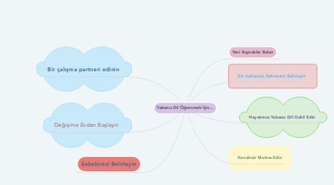 Mind Map: Yabancı Dil Öğrenmek İçin...