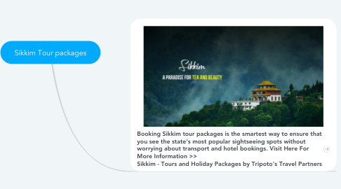 Mind Map: Sikkim Tour packages