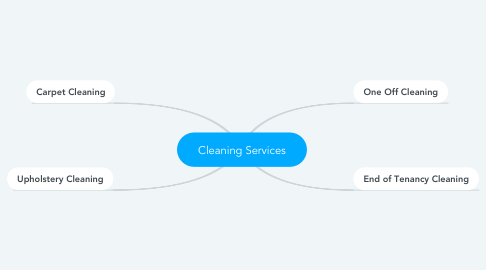 Mind Map: Cleaning Services