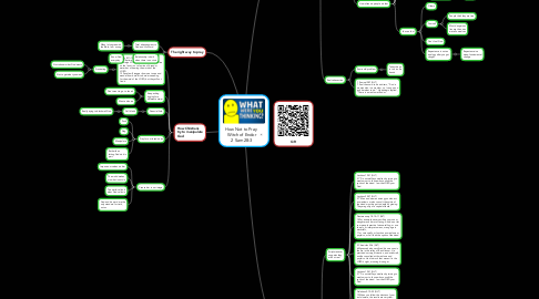 Mind Map: How Not to Pray  Witch of Endor 2 Sam 28:3