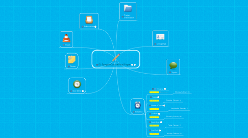 Mind Map: ID Sample Course Final Paper