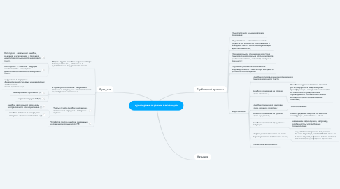Mind Map: критерии оценки перевода