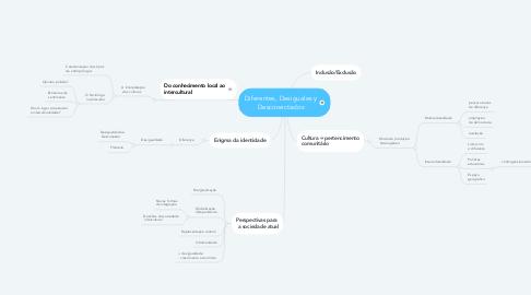 Mind Map: Diferentes, Desiguales y Desconectados