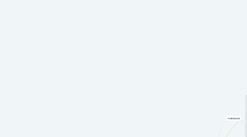 Mind Map: DESENVOLVIMENTO FÍSICO E COGNITIVO NA ADOLESCÊNCIA