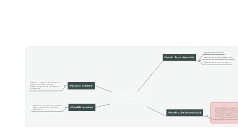 Mind Map: Clasificarea mijloacelor de diagnosticare tehnica a automobilului
