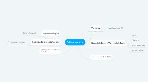 Mind Map: Cultura do lazer