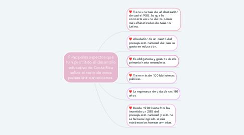 Mind Map: Principales aspectos que han permitido el desarrollo educativo de Costa Rica sobre el resto de otros países latinoamericanos.