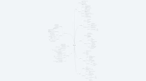 Mind Map: Movimientos