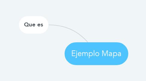 Mind Map: Ejemplo Mapa