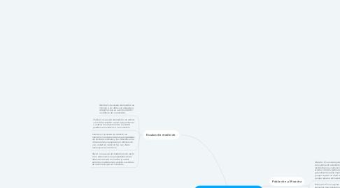 Mind Map: Conceptos Básicos de Estadística