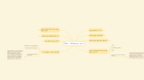 Mind Map: PART 1 SPEAKING TEST