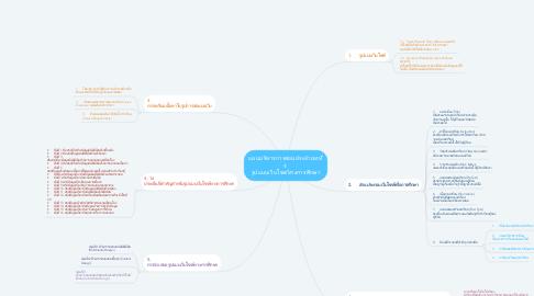 Mind Map: แผนบริหารการสอนประจำบทที่ 4  รูปแบบเว็บไซต์ทางการศึกษา