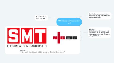 Mind Map: SMT Electrical Contractors Ltd